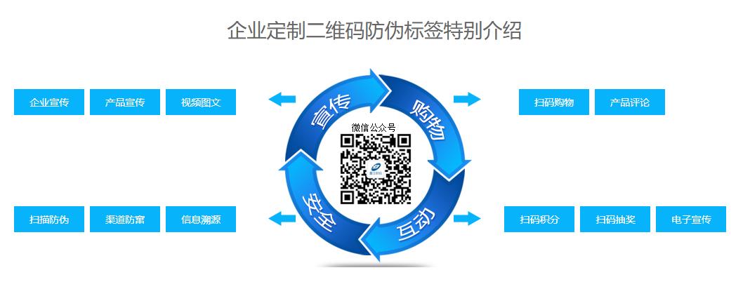 二维码防伪标签制作流程