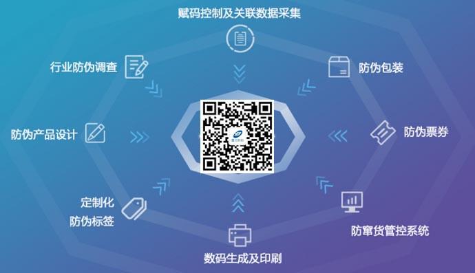 广州二维码系统哪家做得比较好?