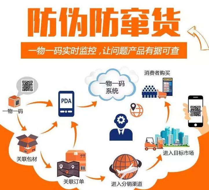 广东做电子产品二维码防伪系统有哪些?